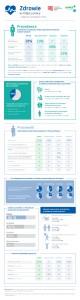 Zdrowie w pracy_infografika