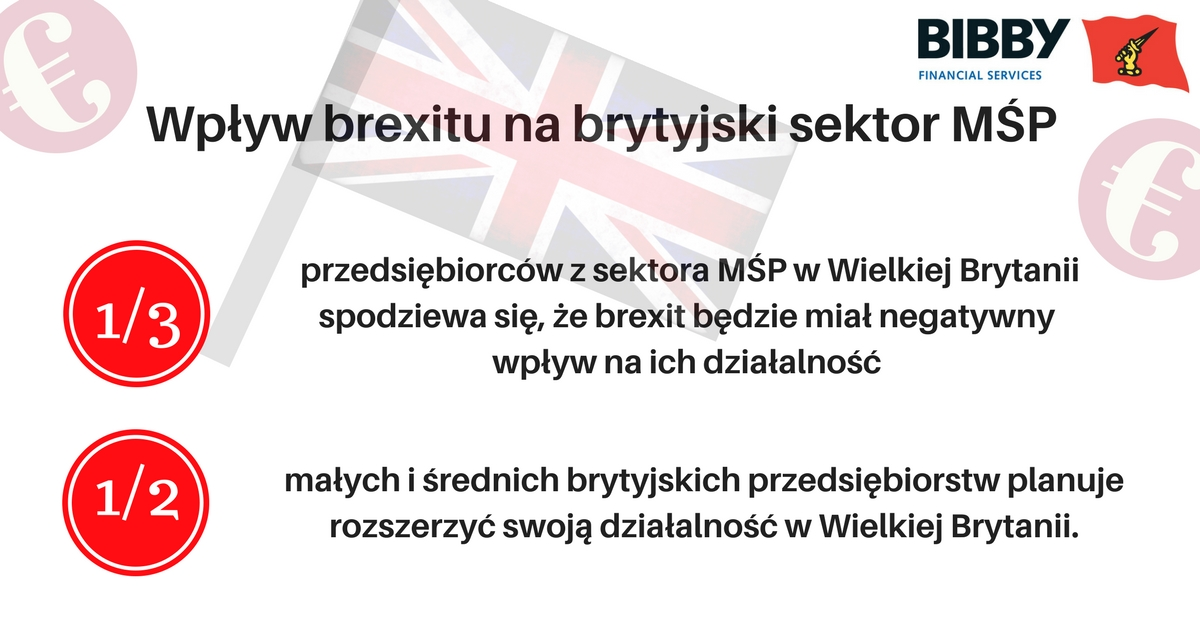 Wpływ brexitu na brytyjski sektor MŚP